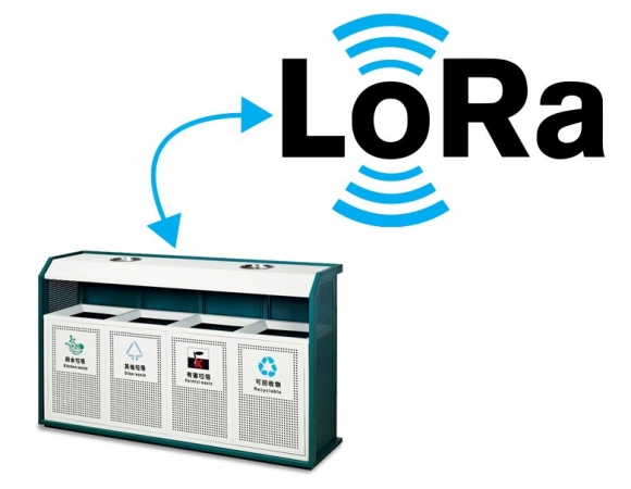 An intelligent garbage can scheme based on Lora TDMA algorithm